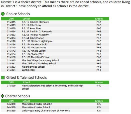 d1-elementary-schools-key-2017