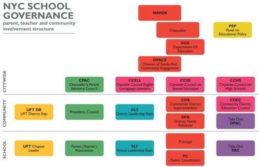school-governance-image